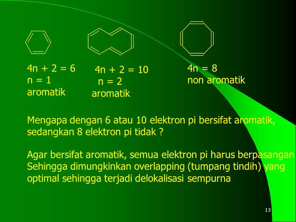 4n + 2 = 6 n = 1. aromatik. 4n + 2 = 10. n = 2. aromatik. 4n = 8. non aromatik. Mengapa dengan 6 atau 10 elektron pi bersifat aromatik,