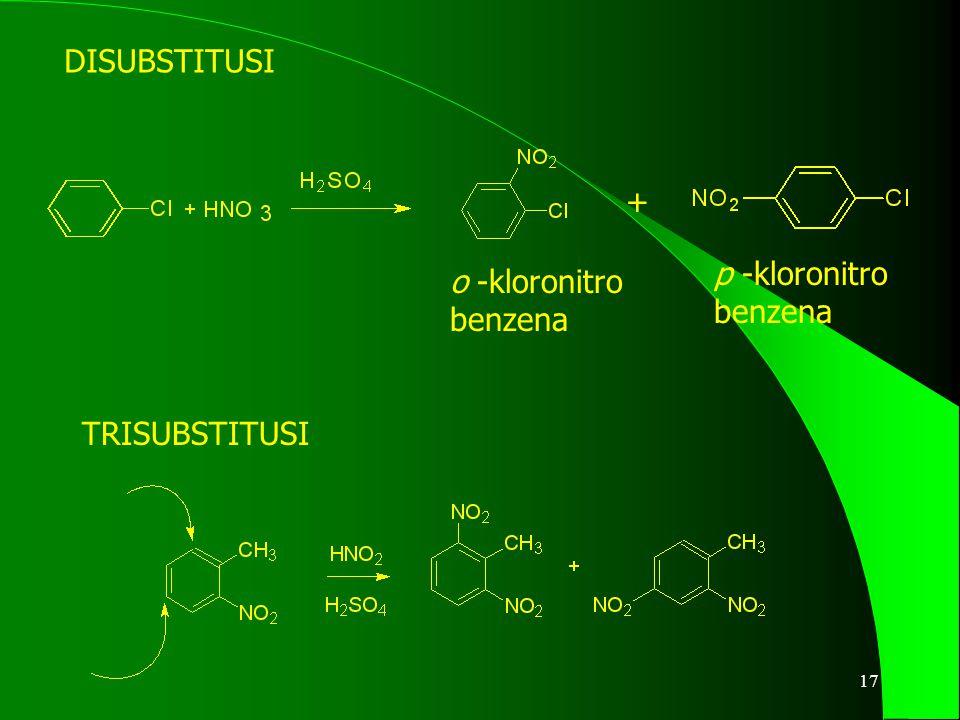 DISUBSTITUSI + p -kloronitro benzena o -kloronitro benzena TRISUBSTITUSI