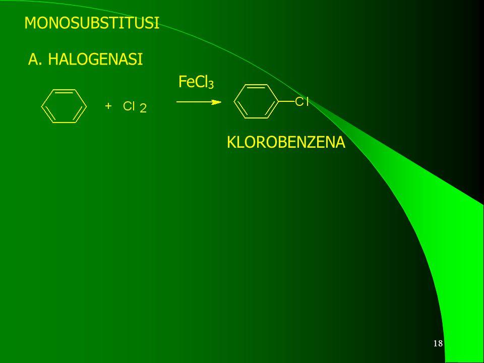 MONOSUBSTITUSI A. HALOGENASI FeCl3 KLOROBENZENA