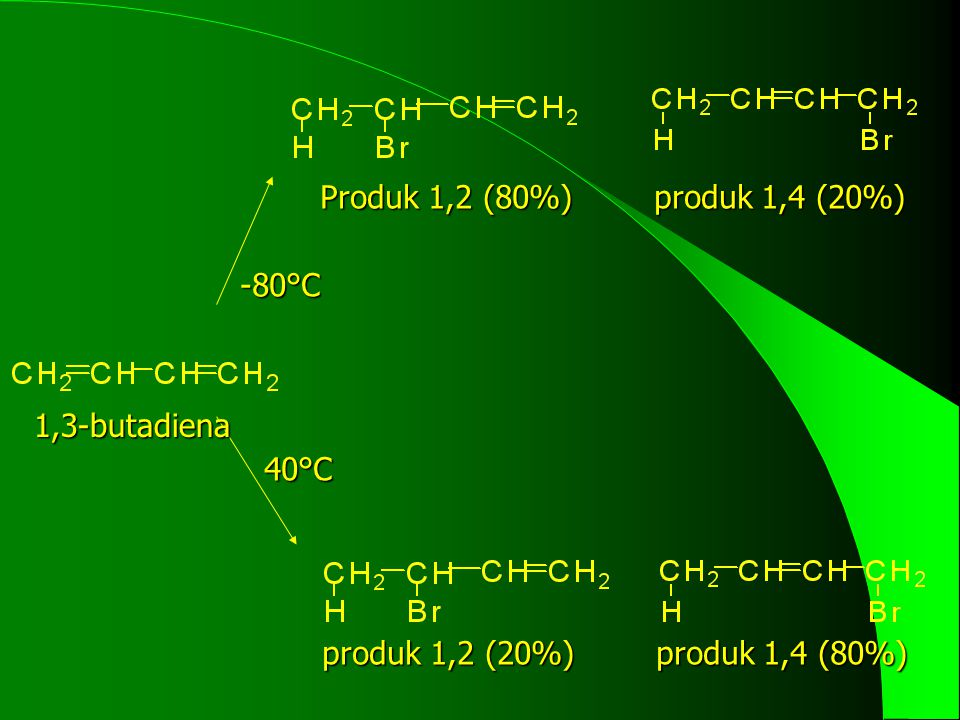 Produk 1,2 (80%) produk 1,4 (20%) -80°C. 1,3-butadiena.