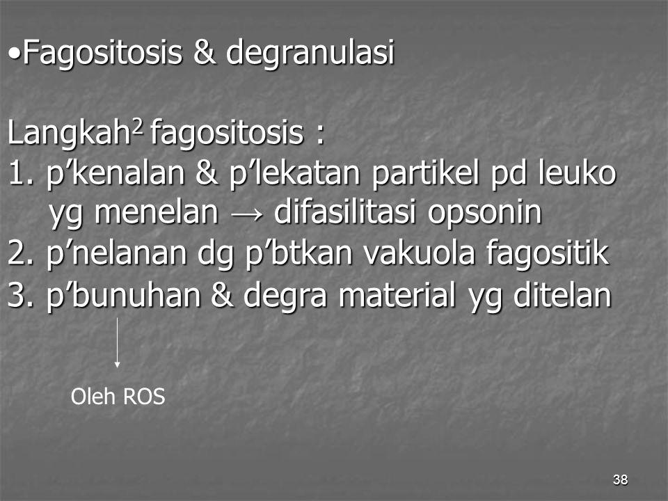 Fagositosis & degranulasi Langkah2 fagositosis : 1