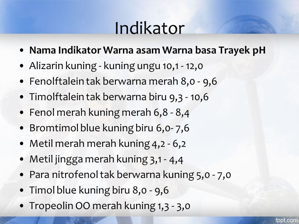 Indikator Nama Indikator Warna asam Warna basa Trayek pH