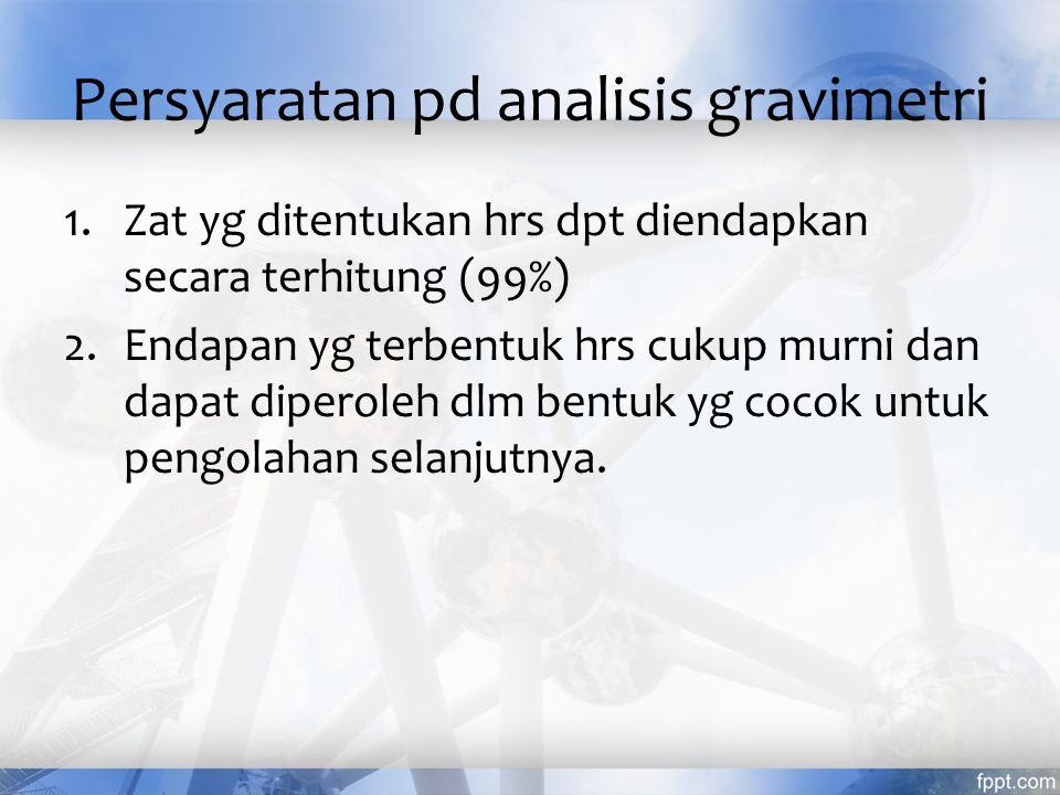 Persyaratan pd analisis gravimetri