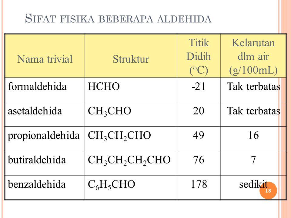 Sifat fisika beberapa aldehida