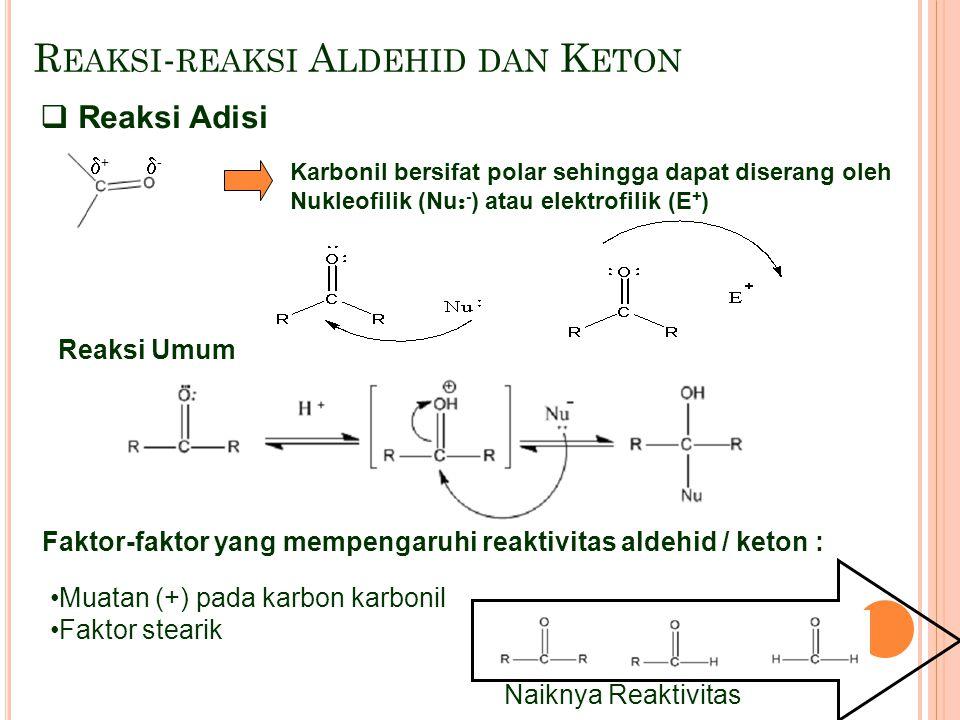 Reaksi-reaksi Aldehid dan Keton