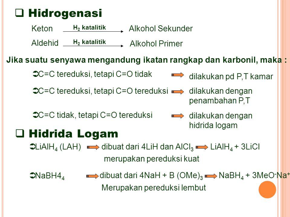 Hidrogenasi Hidrida Logam