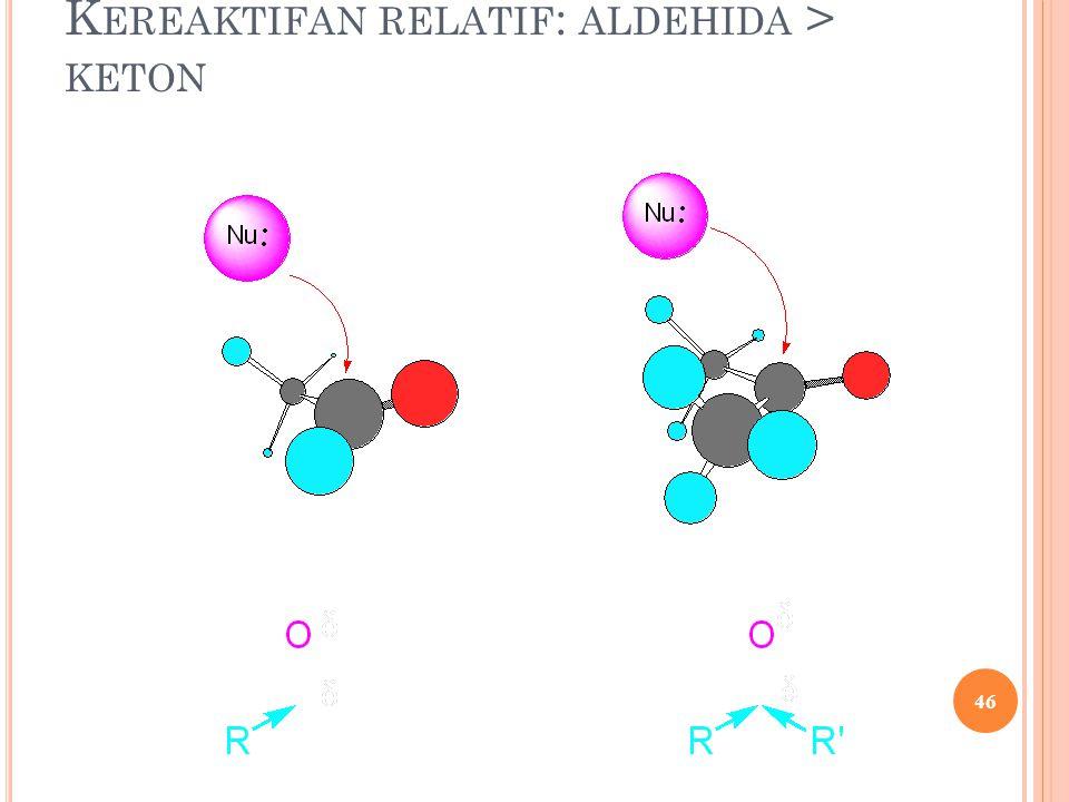Kereaktifan relatif: aldehida > keton