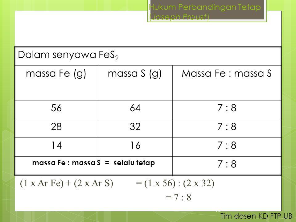 massa Fe : massa S = selalu tetap
