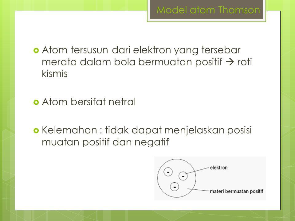 Model atom Thomson Atom tersusun dari elektron yang tersebar merata dalam bola bermuatan positif  roti kismis.