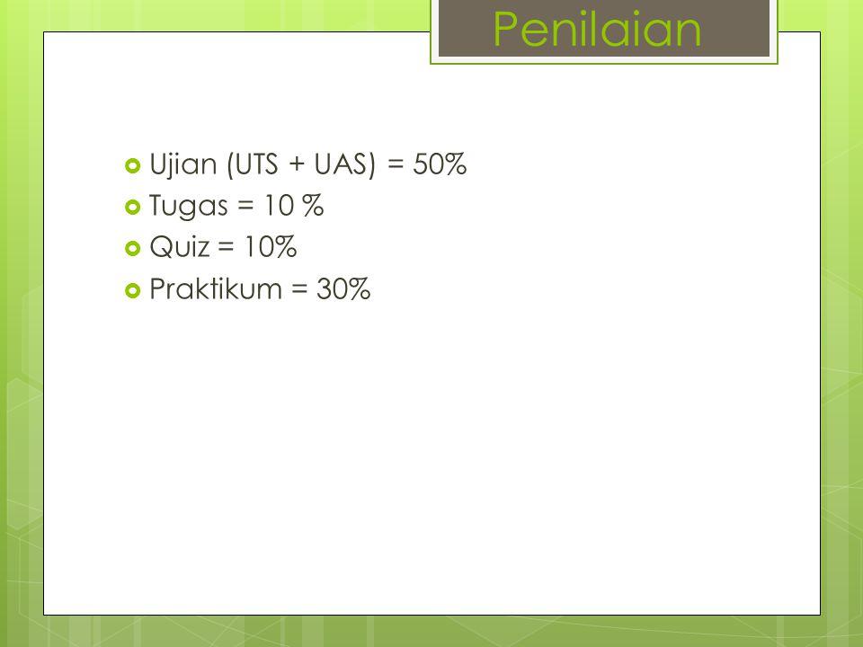 Penilaian Ujian (UTS + UAS) = 50% Tugas = 10 % Quiz = 10%