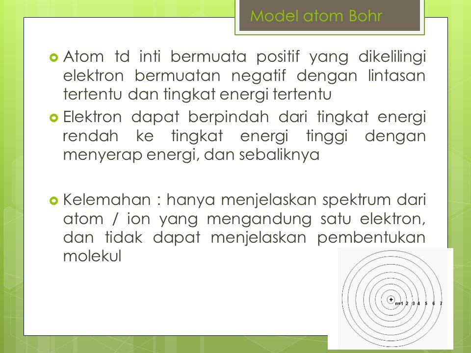 Model atom Bohr Atom td inti bermuata positif yang dikelilingi elektron bermuatan negatif dengan lintasan tertentu dan tingkat energi tertentu.