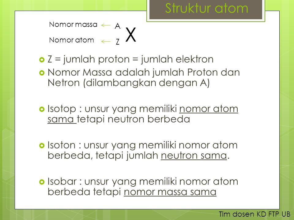 X Struktur atom Z = jumlah proton = jumlah elektron