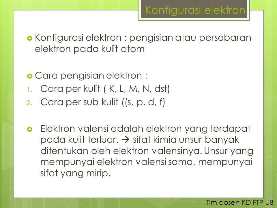 Konfigurasi elektron Konfigurasi elektron : pengisian atau persebaran elektron pada kulit atom. Cara pengisian elektron :
