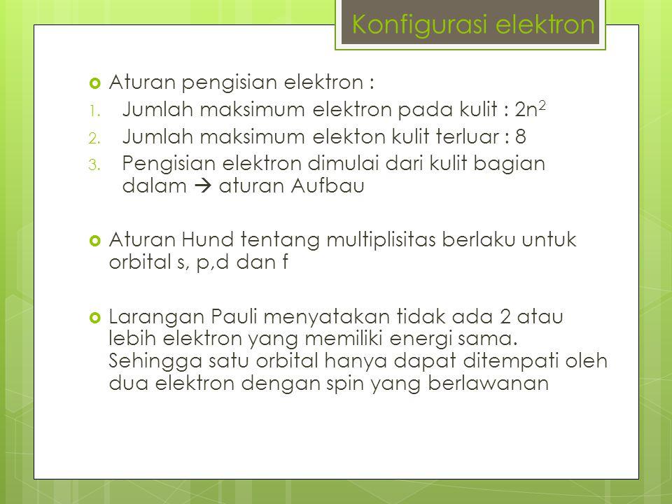 Konfigurasi elektron Aturan pengisian elektron :