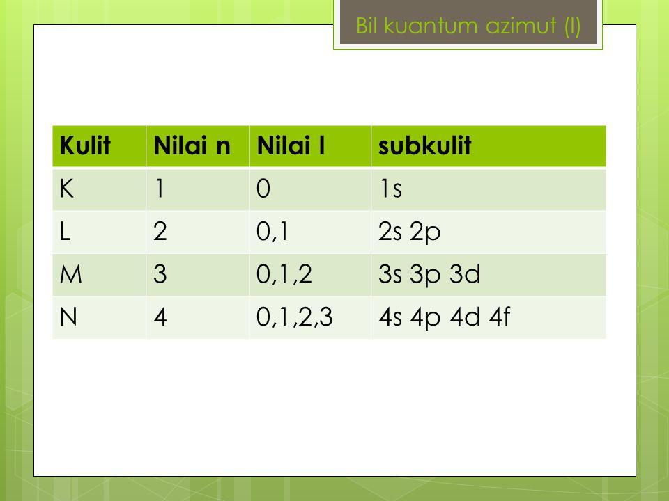 Kulit Nilai n Nilai l subkulit K 1 1s L 2 0,1 2s 2p M 3 0,1,2 3s 3p 3d