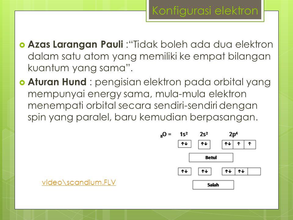Konfigurasi elektron Azas Larangan Pauli : Tidak boleh ada dua elektron dalam satu atom yang memiliki ke empat bilangan kuantum yang sama .