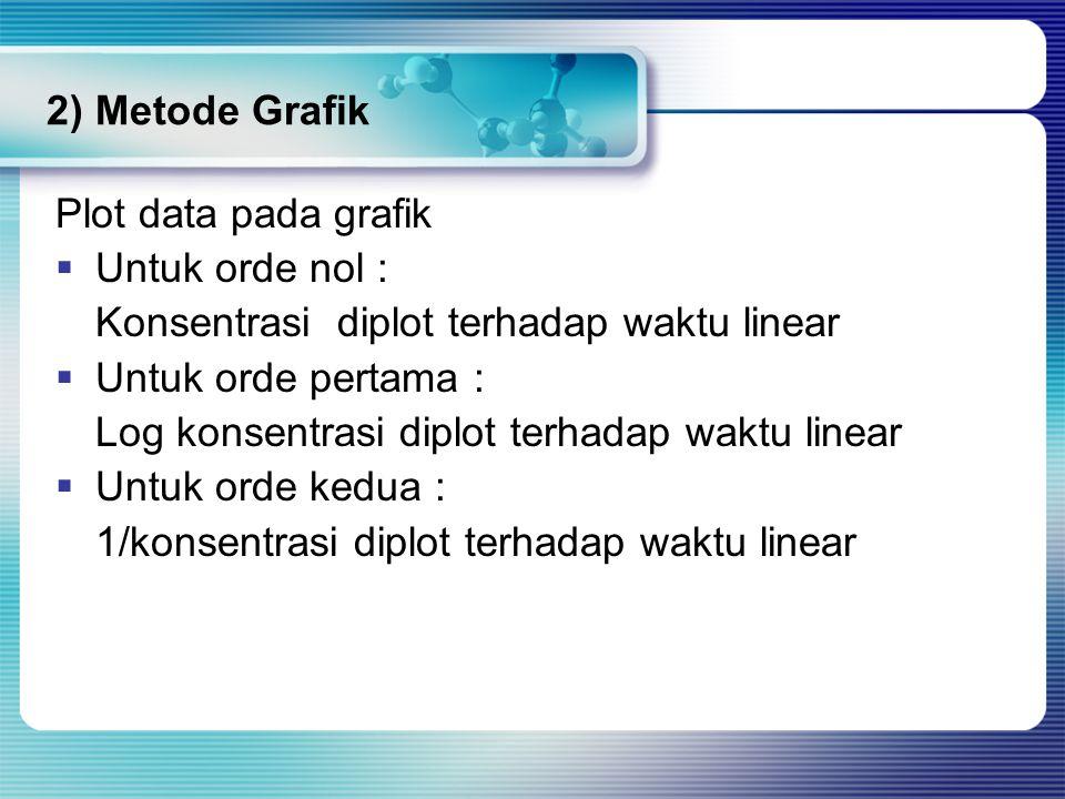 2) Metode Grafik Plot data pada grafik. Untuk orde nol : Konsentrasi diplot terhadap waktu linear.