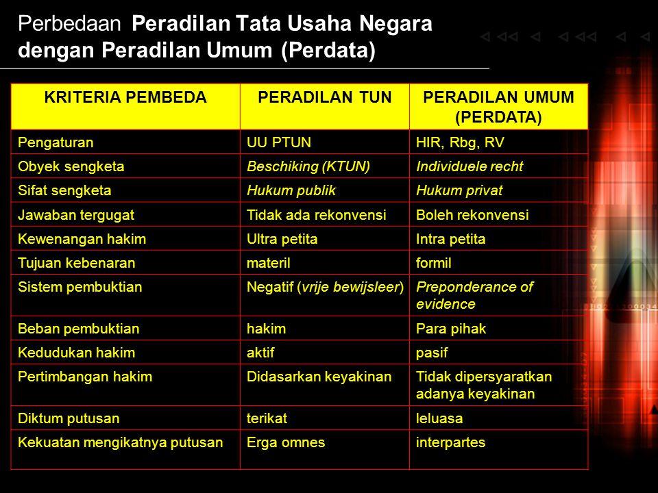 Perbedaan Peradilan Tata Usaha Negara dengan Peradilan Umum (Perdata)
