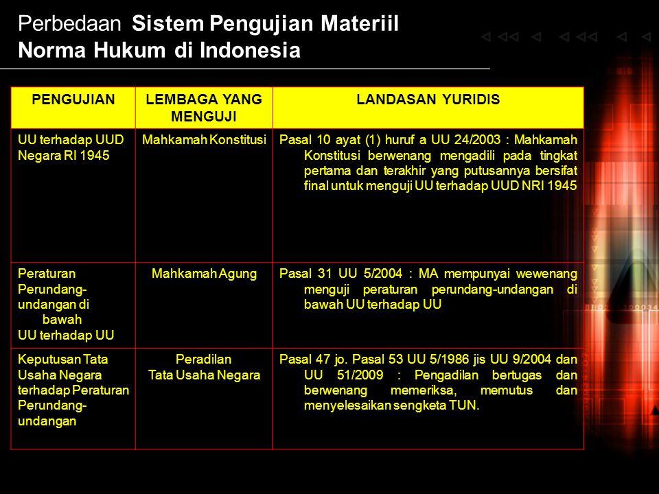 Perbedaan Sistem Pengujian Materiil Norma Hukum di Indonesia