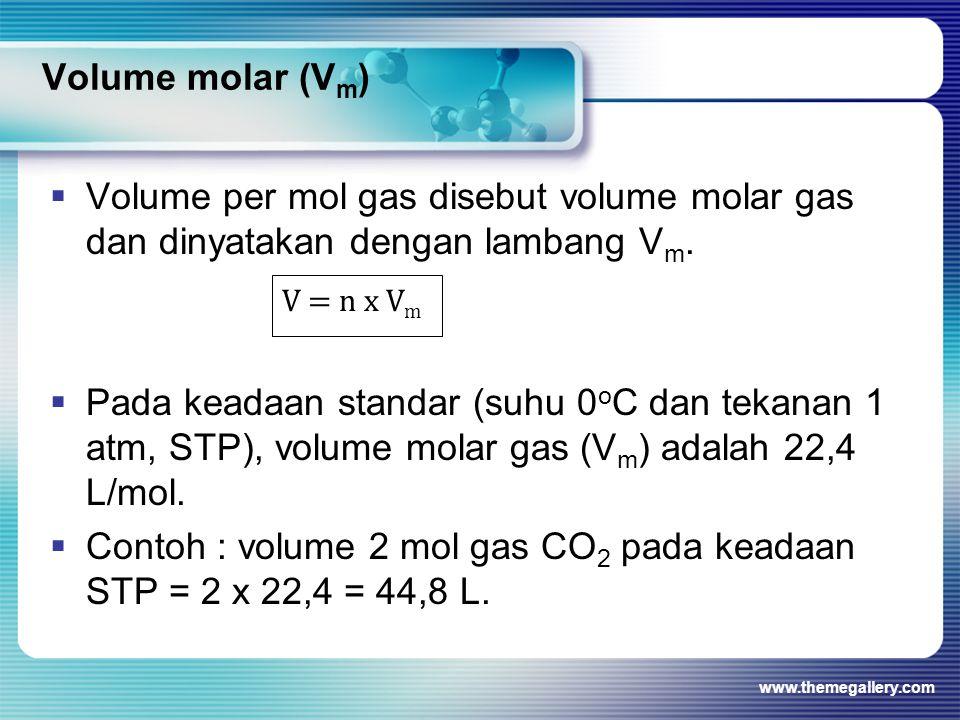 Contoh : volume 2 mol gas CO2 pada keadaan STP = 2 x 22,4 = 44,8 L.