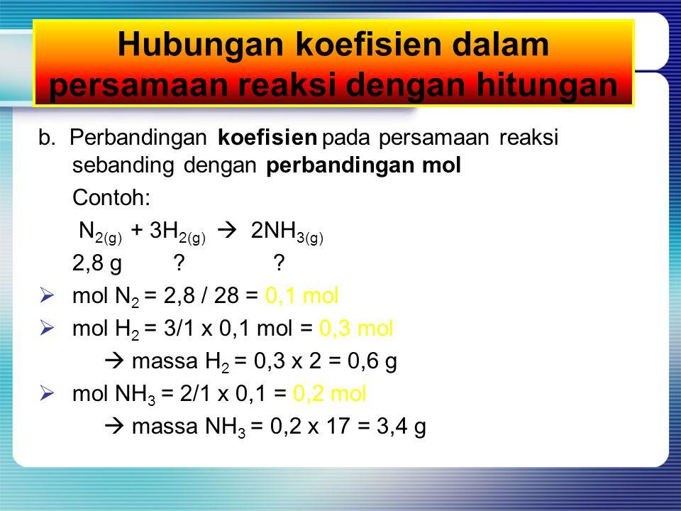 Hubungan koefisien dalam persamaan reaksi dengan hitungan