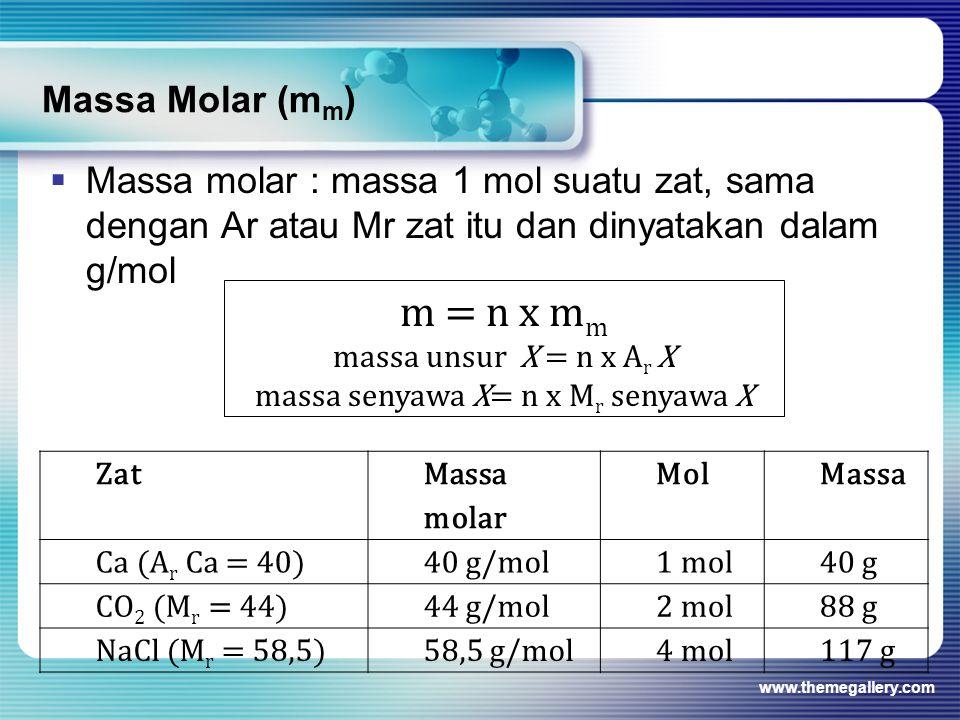 massa senyawa X= n x Mr senyawa X