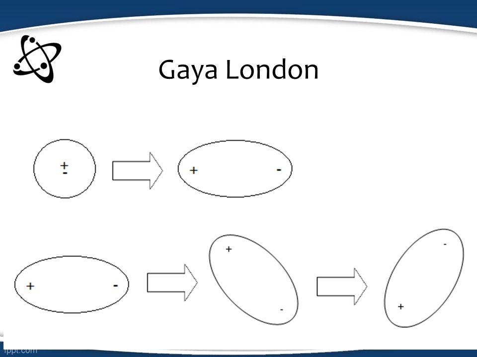 Gaya London