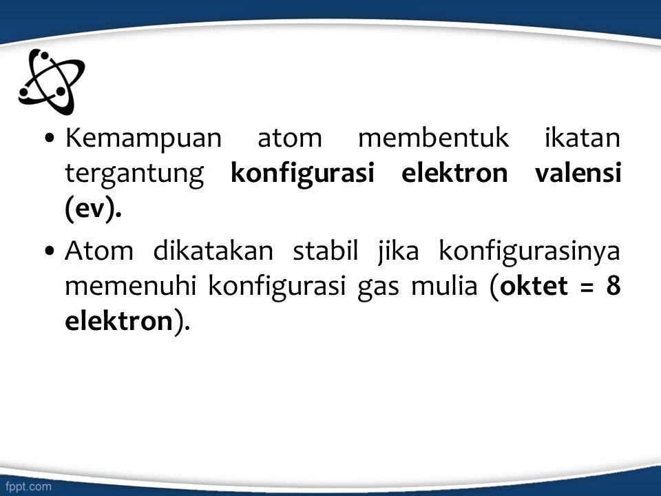 Kemampuan atom membentuk ikatan tergantung konfigurasi elektron valensi (ev).