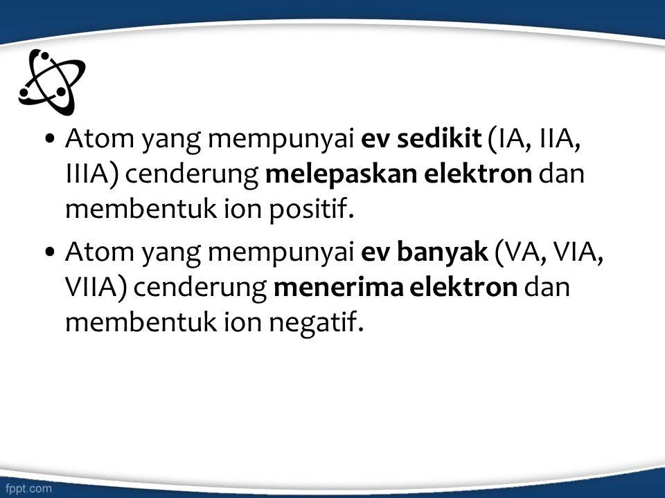 Atom yang mempunyai ev sedikit (IA, IIA, IIIA) cenderung melepaskan elektron dan membentuk ion positif.