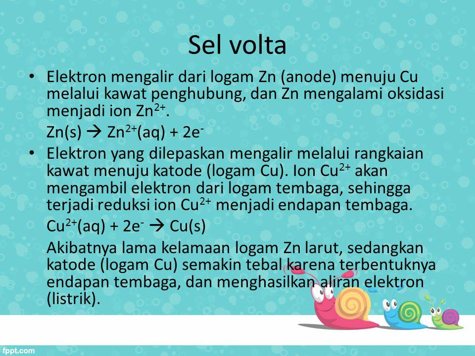 Sel volta Elektron mengalir dari logam Zn (anode) menuju Cu melalui kawat penghubung, dan Zn mengalami oksidasi menjadi ion Zn2+.