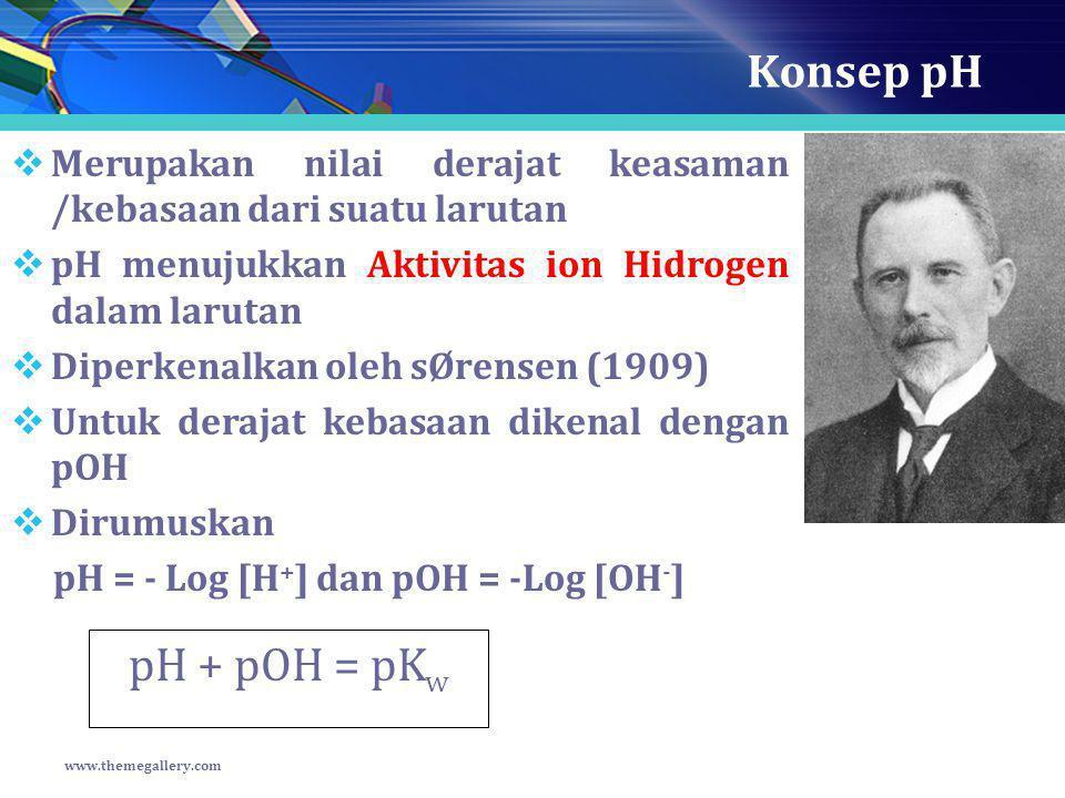 Konsep pH Merupakan nilai derajat keasaman /kebasaan dari suatu larutan. pH menujukkan Aktivitas ion Hidrogen dalam larutan.