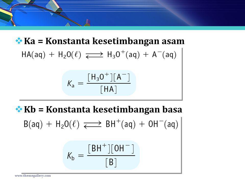 Ka = Konstanta kesetimbangan asam