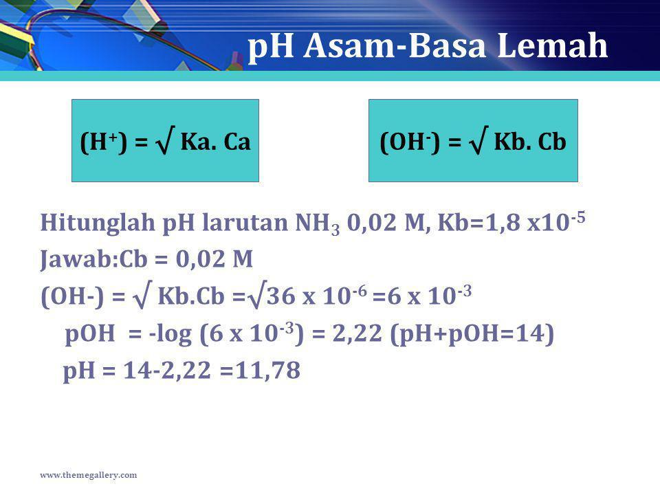 pH Asam-Basa Lemah Hitunglah pH larutan NH3 0,02 M, Kb=1,8 x10-5