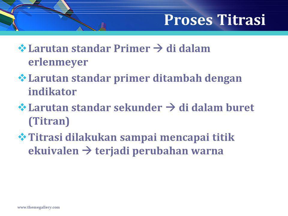 Proses Titrasi Larutan standar Primer  di dalam erlenmeyer