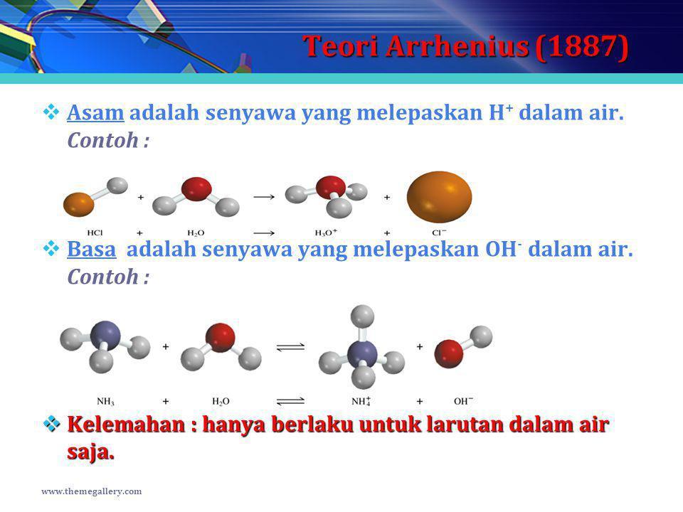 Teori Arrhenius (1887) Asam adalah senyawa yang melepaskan H+ dalam air. Contoh : Basa adalah senyawa yang melepaskan OH- dalam air. Contoh :