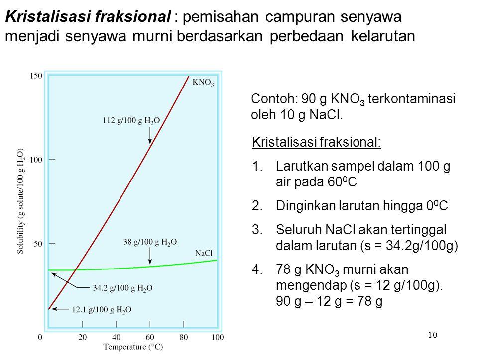 Kristalisasi fraksional : pemisahan campuran senyawa menjadi senyawa murni berdasarkan perbedaan kelarutan
