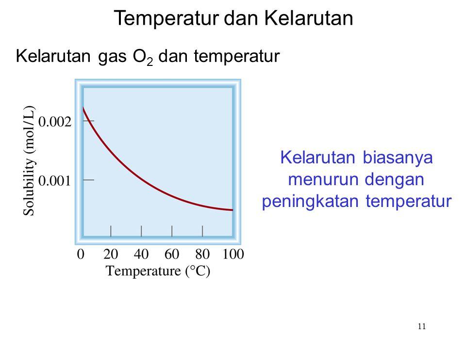 Temperatur dan Kelarutan