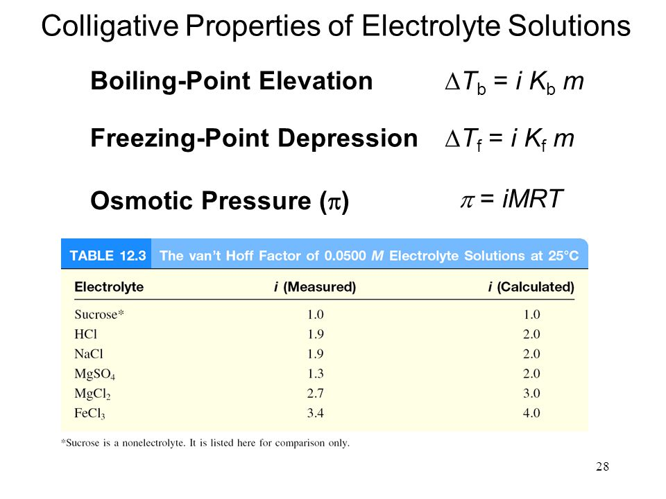 colligative solutions