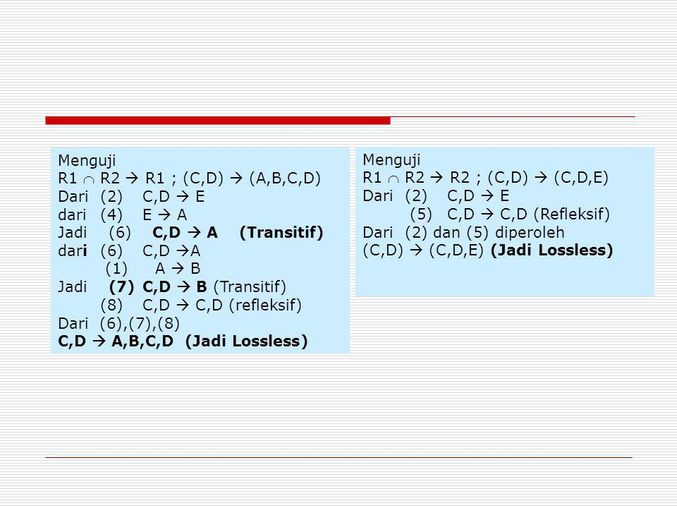 Menguji R1  R2  R1 ; (C,D)  (A,B,C,D) Dari (2) C,D  E. dari (4) E  A. Jadi (6) C,D  A (Transitif)