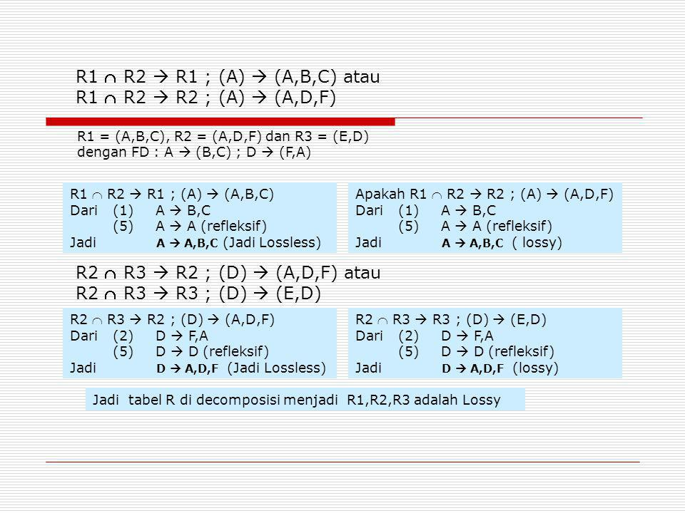 R1  R2  R1 ; (A)  (A,B,C) atau R1  R2  R2 ; (A)  (A,D,F)