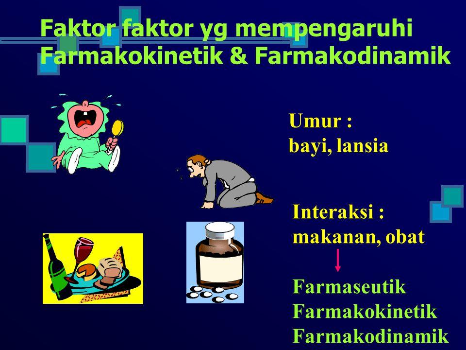 Faktor faktor yg mempengaruhi Farmakokinetik & Farmakodinamik