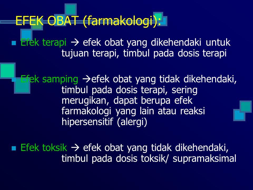 EFEK OBAT (farmakologi):
