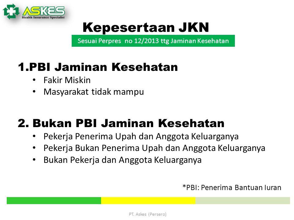 Sesuai Perpres no 12/2013 ttg Jaminan Kesehatan
