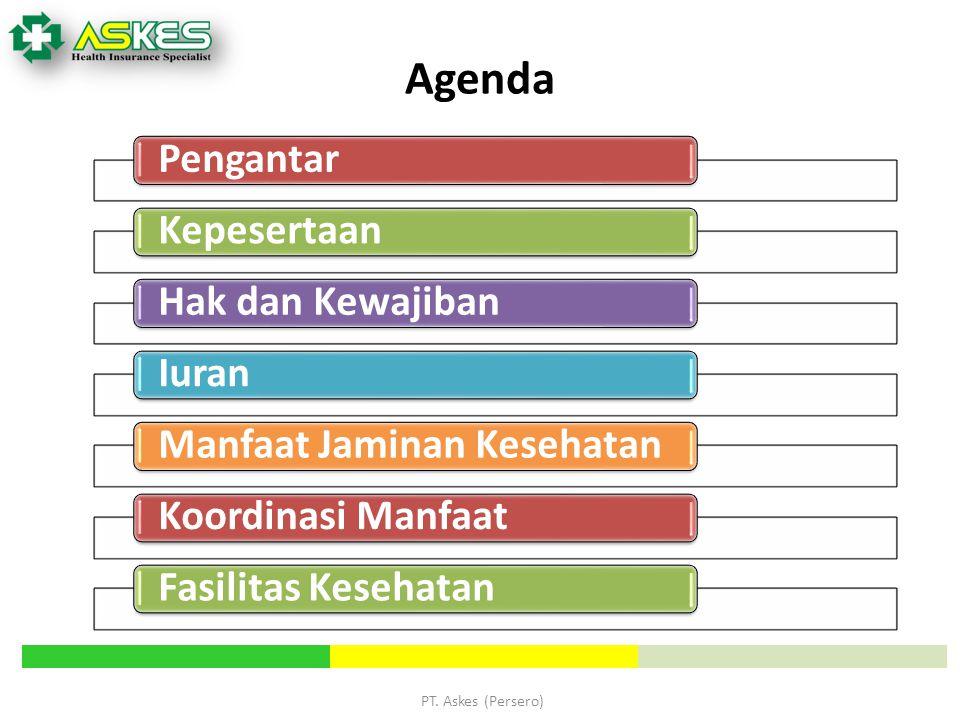 Agenda Pengantar Kepesertaan Hak dan Kewajiban Iuran
