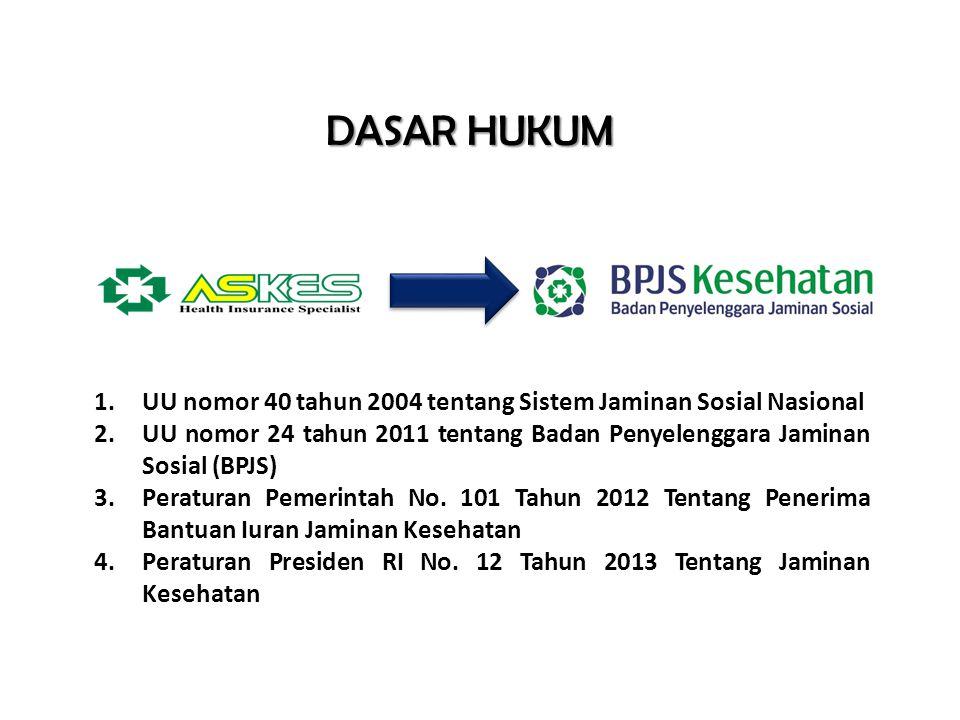 DASAR HUKUM UU nomor 40 tahun 2004 tentang Sistem Jaminan Sosial Nasional. UU nomor 24 tahun 2011 tentang Badan Penyelenggara Jaminan Sosial (BPJS)