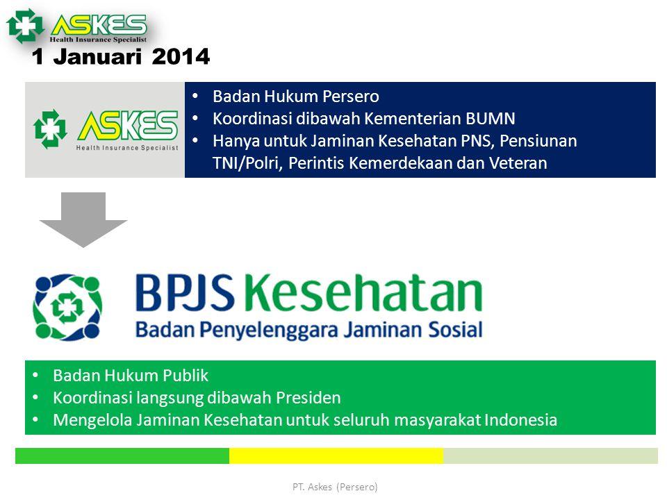 1 Januari 2014 Badan Hukum Persero Koordinasi dibawah Kementerian BUMN