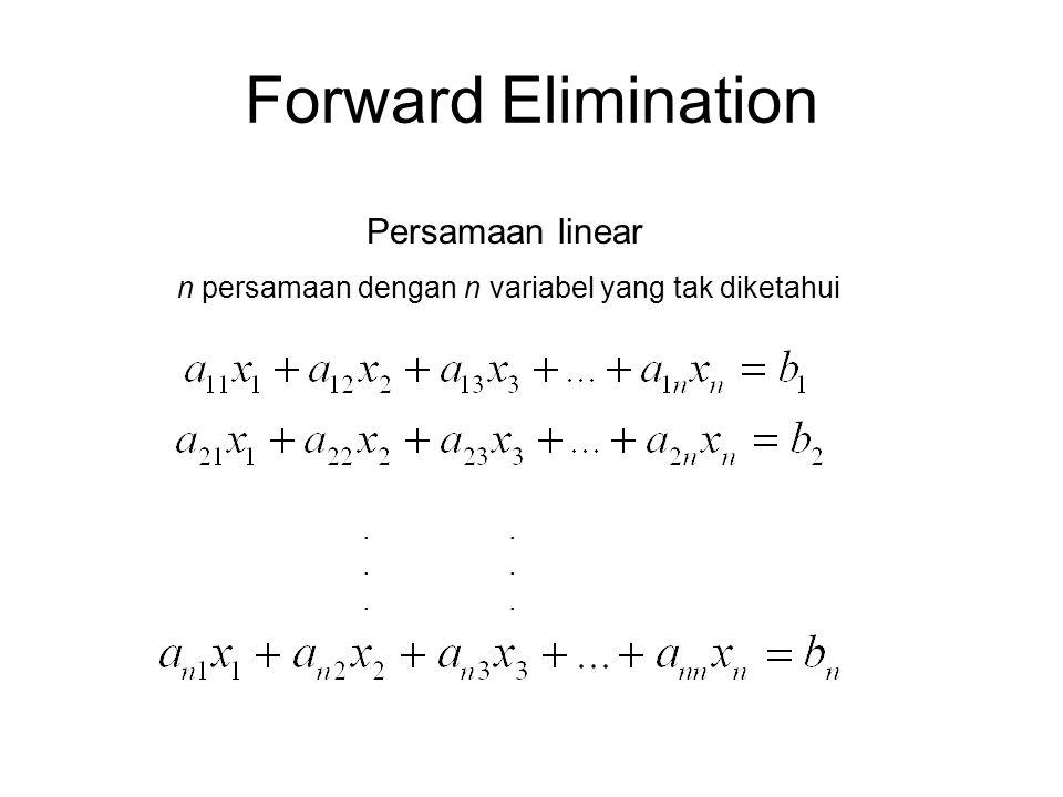 n persamaan dengan n variabel yang tak diketahui