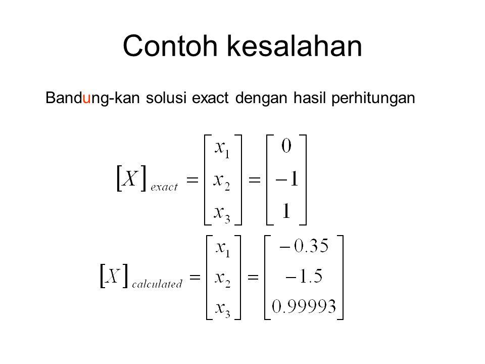 Contoh kesalahan Bandung-kan solusi exact dengan hasil perhitungan