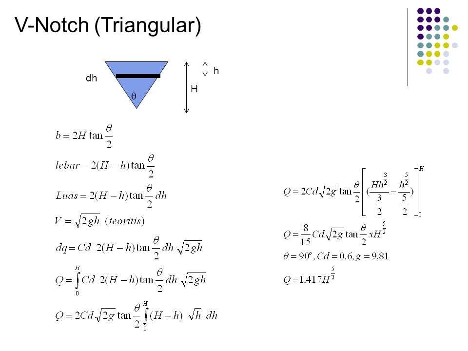 V-Notch (Triangular) h dh H q
