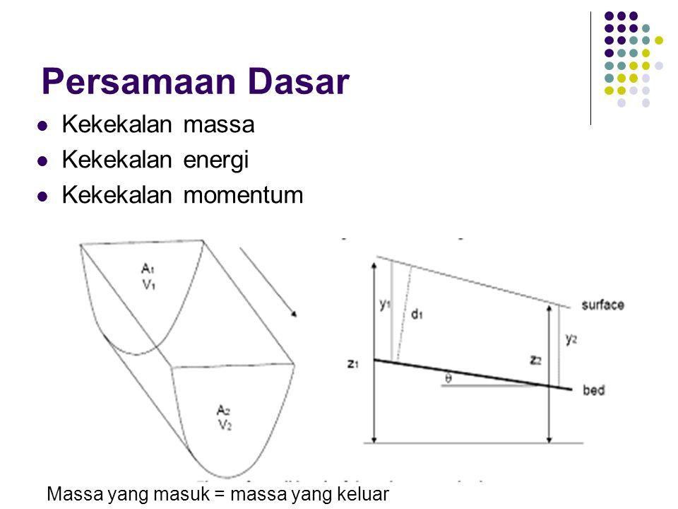 Persamaan Dasar Kekekalan massa Kekekalan energi Kekekalan momentum